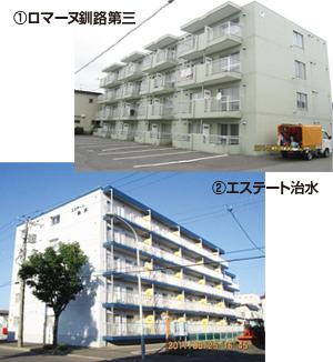 釧路市①住之江8-1・2②治水町6-50
